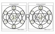 Modul-Set Renigung & Harmonisierung