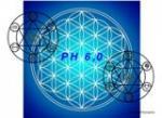 Wasserkarte PH 6,0